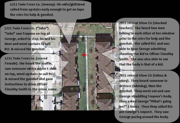 witness map for trayvon martin george zimmerman